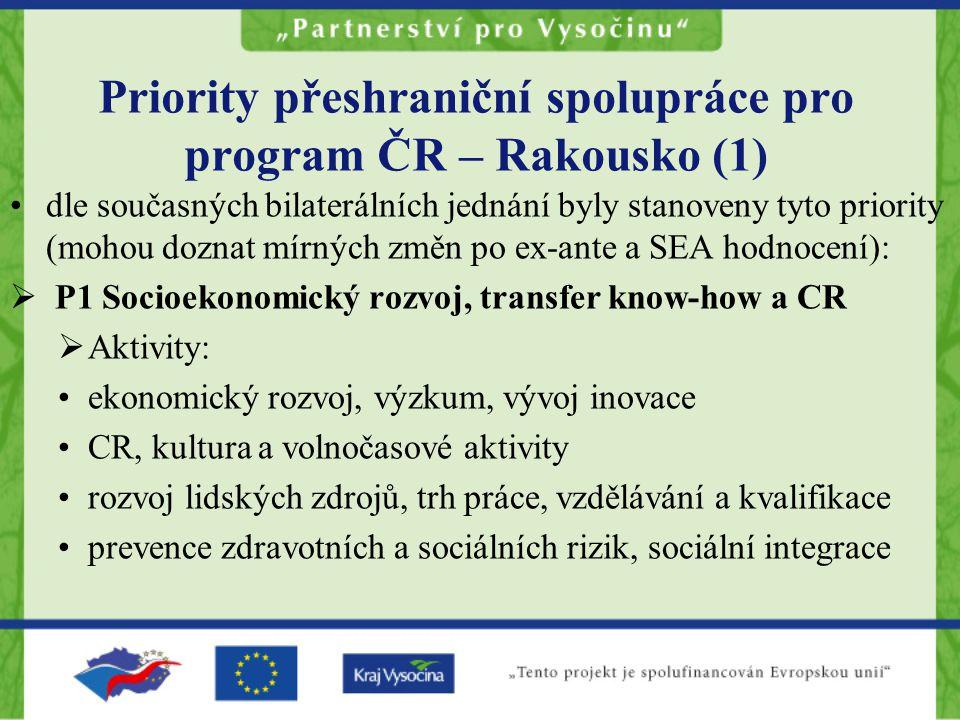 Priority přeshraniční spolupráce pro program ČR – Rakousko (1) dle současných bilaterálních jednání byly stanoveny tyto priority (mohou doznat mírných změn po ex-ante a SEA hodnocení):  P1 Socioekonomický rozvoj, transfer know-how a CR  Aktivity: ekonomický rozvoj, výzkum, vývoj inovace CR, kultura a volnočasové aktivity rozvoj lidských zdrojů, trh práce, vzdělávání a kvalifikace prevence zdravotních a sociálních rizik, sociální integrace