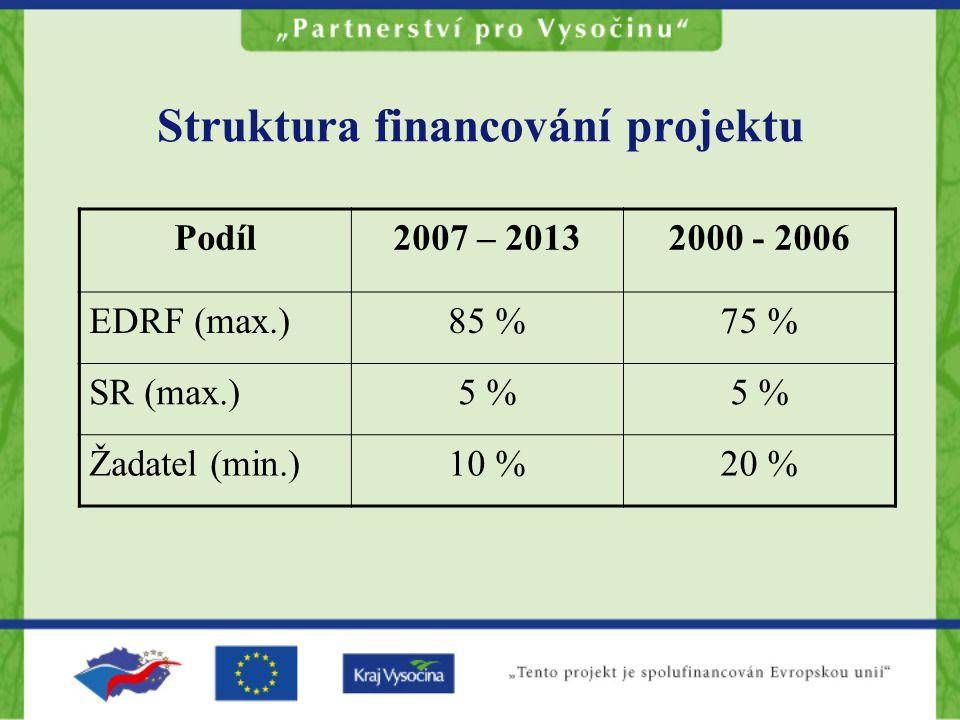Struktura financování projektu Podíl2007 – 20132000 - 2006 EDRF (max.)85 %75 % SR (max.)5 % Žadatel (min.)10 %20 %