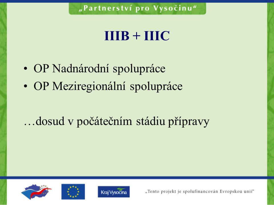 IIIB + IIIC OP Nadnárodní spolupráce OP Meziregionální spolupráce …dosud v počátečním stádiu přípravy