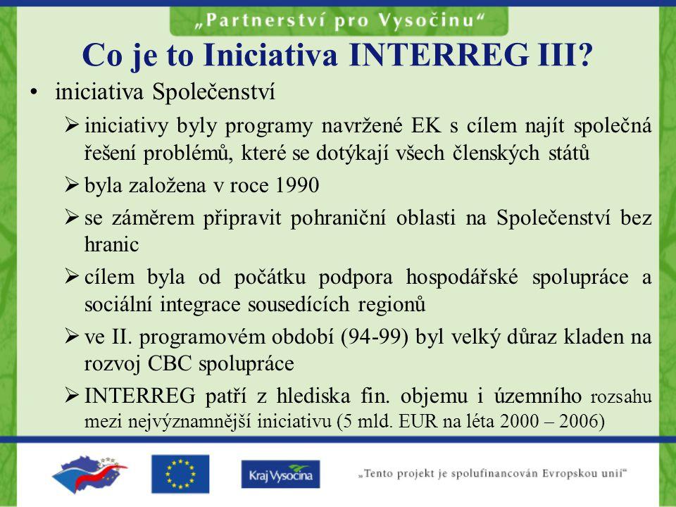 Co je to Iniciativa INTERREG III.