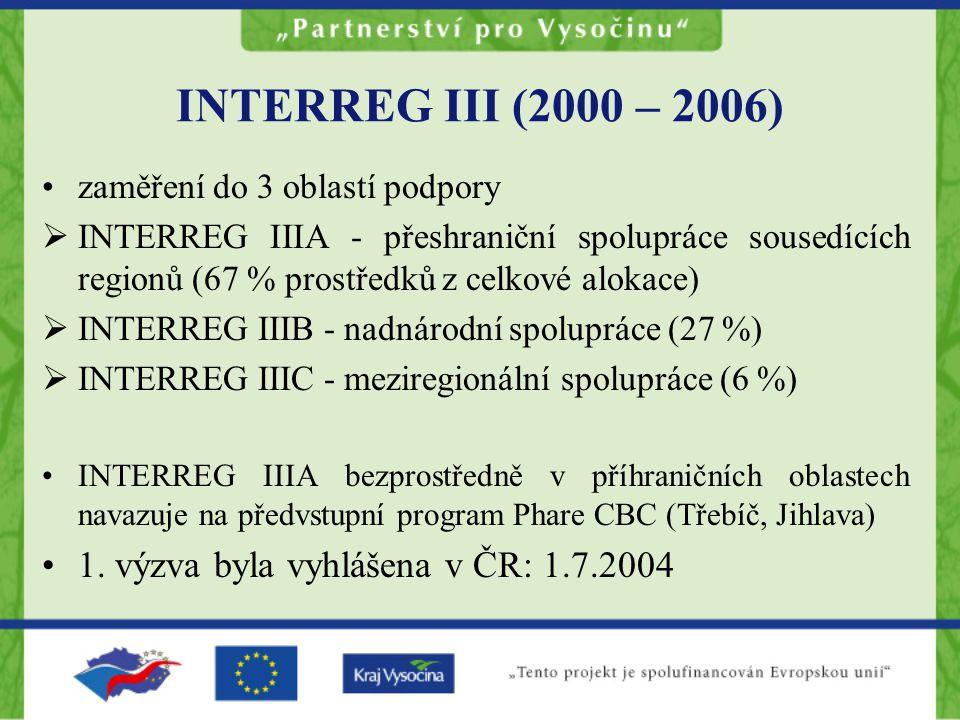 INTERREG III (2000 – 2006) zaměření do 3 oblastí podpory  INTERREG IIIA - přeshraniční spolupráce sousedících regionů (67 % prostředků z celkové alokace)  INTERREG IIIB - nadnárodní spolupráce (27 %)  INTERREG IIIC - meziregionální spolupráce (6 %) INTERREG IIIA bezprostředně v příhraničních oblastech navazuje na předvstupní program Phare CBC (Třebíč, Jihlava) 1.