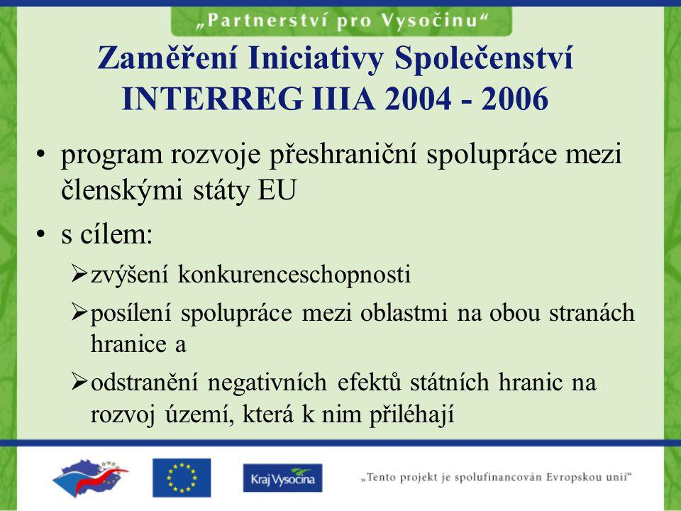 Zaměření Iniciativy Společenství INTERREG IIIA 2004 - 2006 program rozvoje přeshraniční spolupráce mezi členskými státy EU s cílem:  zvýšení konkurenceschopnosti  posílení spolupráce mezi oblastmi na obou stranách hranice a  odstranění negativních efektů státních hranic na rozvoj území, která k nim přiléhají