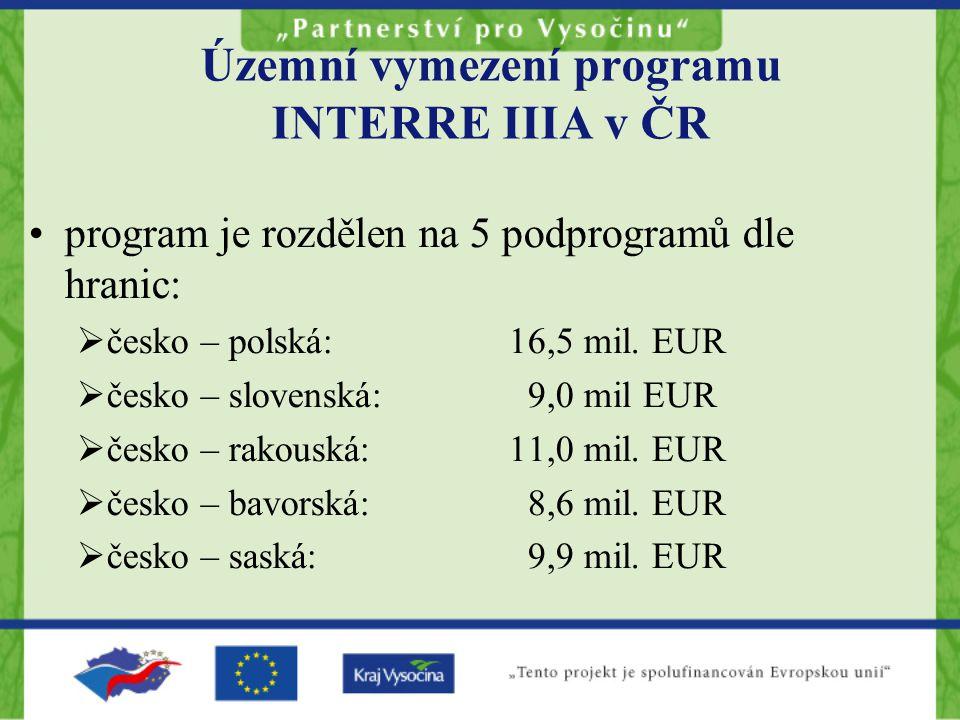 Územní vymezení programu INTERRE IIIA v ČR program je rozdělen na 5 podprogramů dle hranic:  česko – polská:16,5 mil.