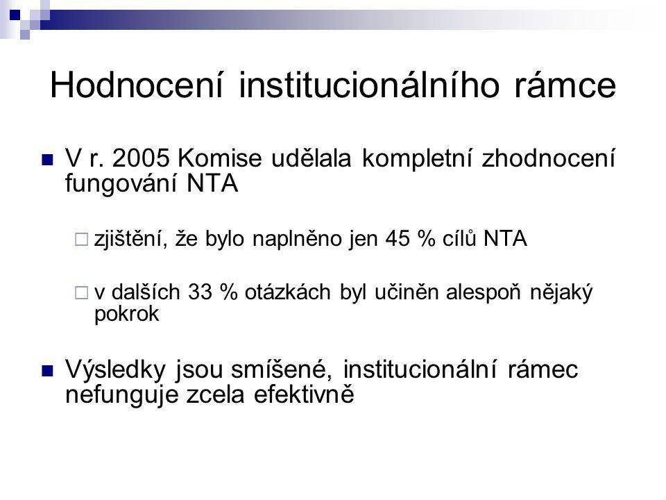 Hodnocení institucionálního rámce V r.