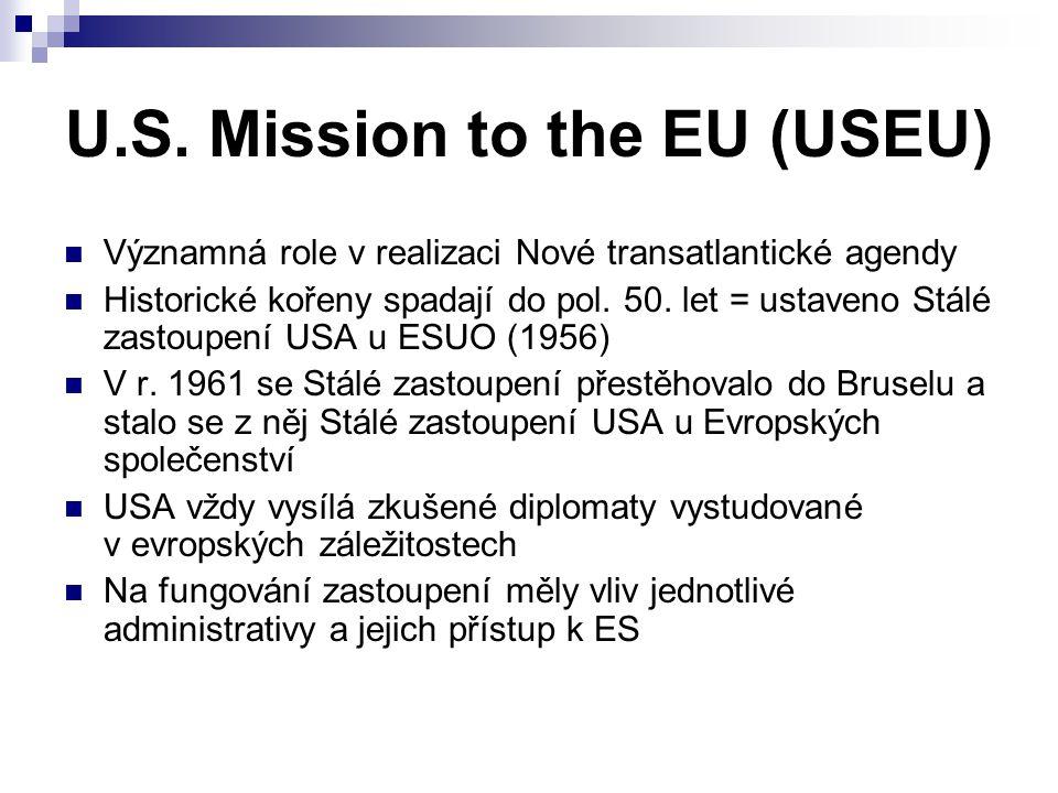 U.S. Mission to the EU (USEU) Významná role v realizaci Nové transatlantické agendy Historické kořeny spadají do pol. 50. let = ustaveno Stálé zastoup