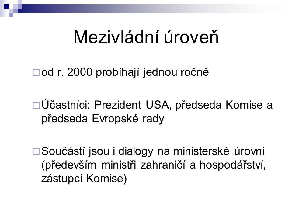 Mezivládní úroveň  od r.