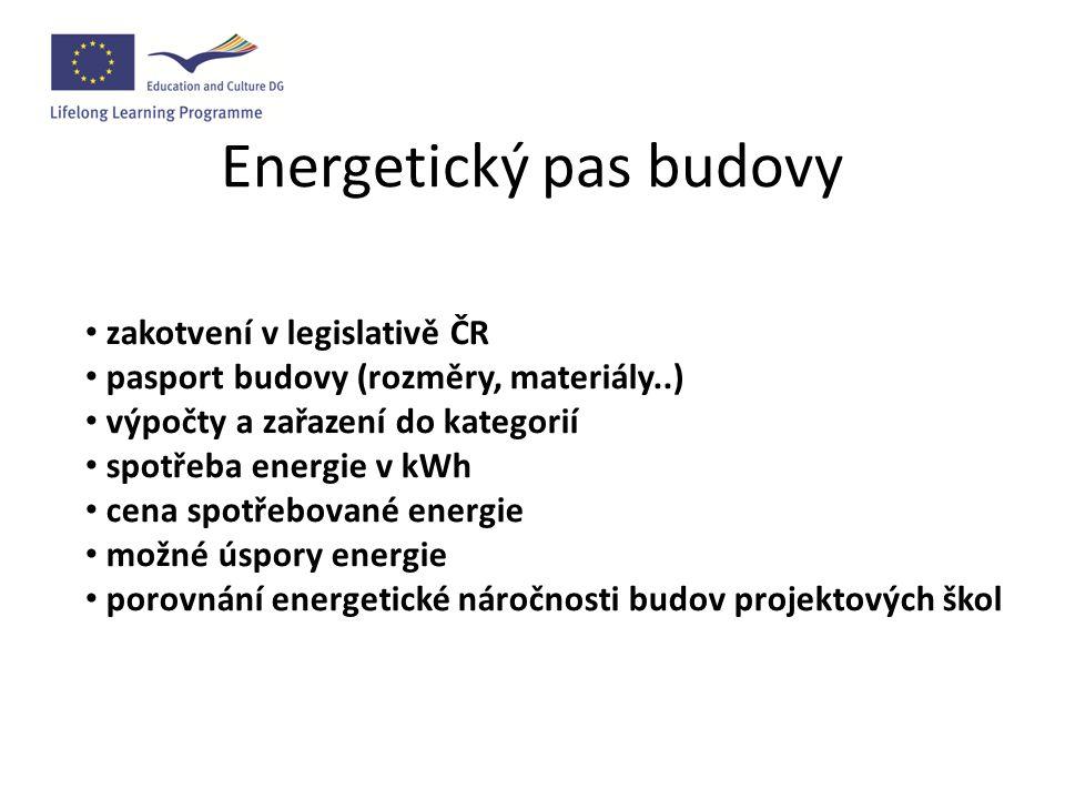 Energetický pas budovy zakotvení v legislativě ČR pasport budovy (rozměry, materiály..) výpočty a zařazení do kategorií spotřeba energie v kWh cena spotřebované energie možné úspory energie porovnání energetické náročnosti budov projektových škol