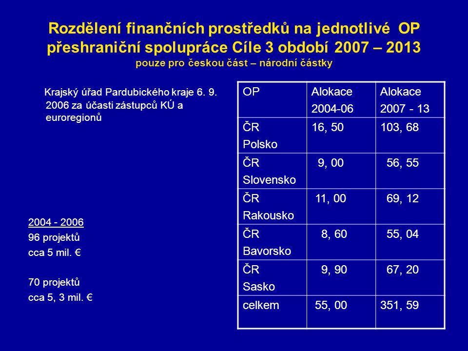 Rozdělení finančních prostředků na jednotlivé OP přeshraniční spolupráce Cíle 3 období 2007 – 2013 pouze pro českou část – národní částky Krajský úřad