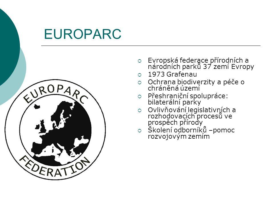 EUROPARC  Evropská federace přírodních a národních parků 37 zemí Evropy  1973 Grafenau  Ochrana biodiverzity a péče o chráněná území  Přeshraniční