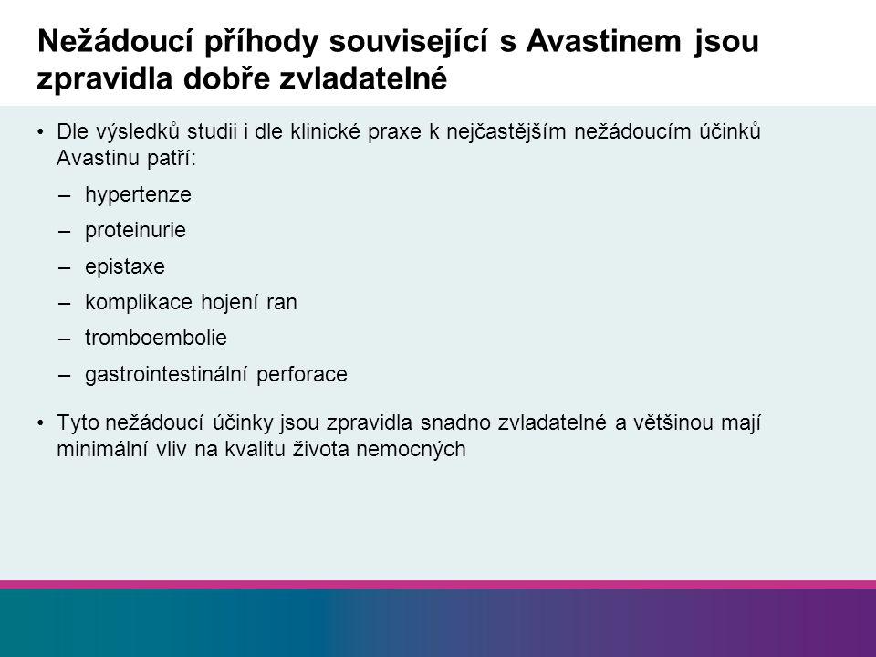 Souhrn údajů o produktu Avastin Incidence nežádoucích příhod při léčbě Avastinem v registrovaných indikacích Nežádoucí příhoda Incidence Všechny stupněStupeň ≥3 Hypertenze≤34 % (vs ≤14 %*l)0,4–17,9 % Žilní tromboembolie 2,8–17,3 % (vs 3,2–15,6*)≤7,8 % (vs ≤4,9 %*) Proteinurie0,7–38 %stupeň 3: ≤7 % / stupeň 4: ≤1,4 % Krvácení≤50 % (sliznice a kůže)0,4–5 % (vs ≤2,9 %*) Komplikace hojení ran ≤1,1 % (metastatický karcinom prsu; vs ≤0,9 %*) ≤1,2 % (ovariální karcinom; vs ≤0,1 %*) GI perforace <1 % (metastatický karcinom prsu, nemalobuněčný plicní karcinom) ≤2 % (metastatický kolorektální karcinom, ovariální karcinom) stupeň 5: 0,2–1 % Arteriální tromboembolie ≤3,8 % (vs ≤1,7 %*) mozkové příhody: ≤2,3 % (vs 0,5 %*) Infarkt myokardu 1,4 % (vs 0,7 %*) stupeň 5: 0,8 % (vs 0,5 %*) *v kontrolním rameni