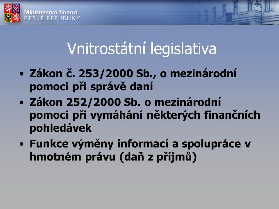Vnitrostátní legislativa Zákon č. 253/2000 Sb., o mezinárodní pomoci při správě daní Zákon 252/2000 Sb. o mezinárodní pomoci při vymáhání některých fi