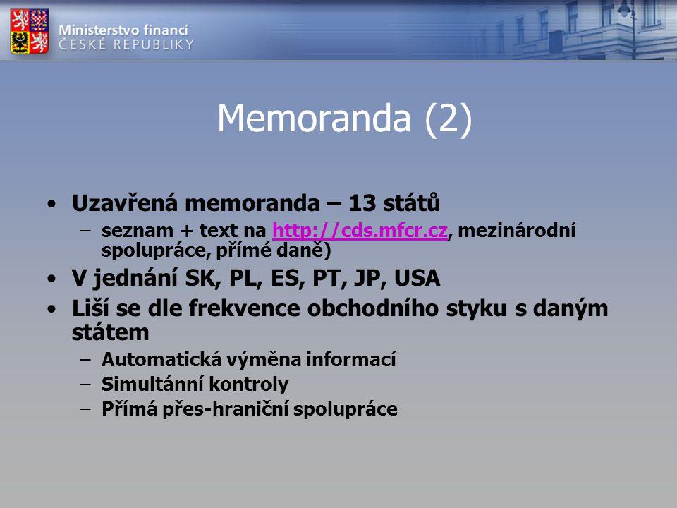 Memoranda (2) Uzavřená memoranda – 13 států –seznam + text na http://cds.mfcr.cz, mezinárodní spolupráce, přímé daně)http://cds.mfcr.cz V jednání SK,