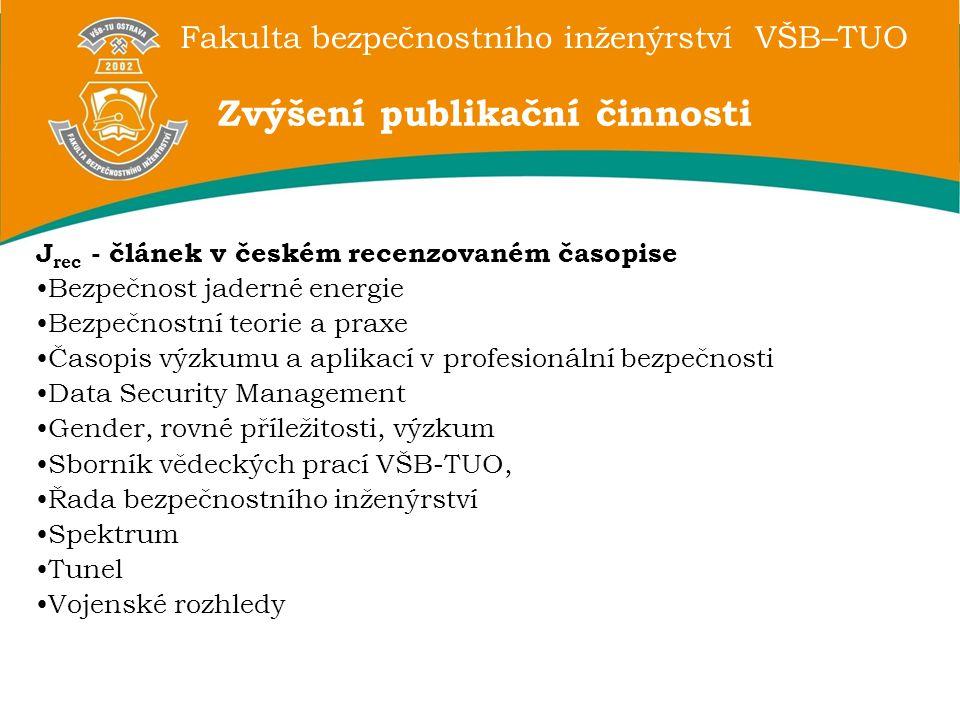 Fakulta bezpečnostního inženýrství VŠB–TUO J rec - článek v českém recenzovaném časopise Bezpečnost jaderné energie Bezpečnostní teorie a praxe Časopis výzkumu a aplikací v profesionální bezpečnosti Data Security Management Gender, rovné příležitosti, výzkum Sborník vědeckých prací VŠB-TUO, Řada bezpečnostního inženýrství Spektrum Tunel Vojenské rozhledy Zvýšení publikační činnosti