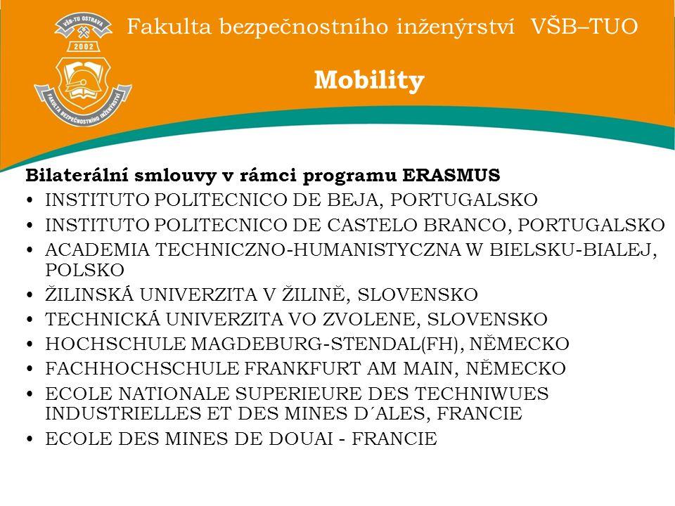 Fakulta bezpečnostního inženýrství VŠB–TUO Bilaterální smlouvy v rámci programu ERASMUS INSTITUTO POLITECNICO DE BEJA, PORTUGALSKO INSTITUTO POLITECNICO DE CASTELO BRANCO, PORTUGALSKO ACADEMIA TECHNICZNO-HUMANISTYCZNA W BIELSKU-BIALEJ, POLSKO ŽILINSKÁ UNIVERZITA V ŽILINĚ, SLOVENSKO TECHNICKÁ UNIVERZITA VO ZVOLENE, SLOVENSKO HOCHSCHULE MAGDEBURG-STENDAL(FH), NĚMECKO FACHHOCHSCHULE FRANKFURT AM MAIN, NĚMECKO ECOLE NATIONALE SUPERIEURE DES TECHNIWUES INDUSTRIELLES ET DES MINES D´ALES, FRANCIE ECOLE DES MINES DE DOUAI - FRANCIE Mobility