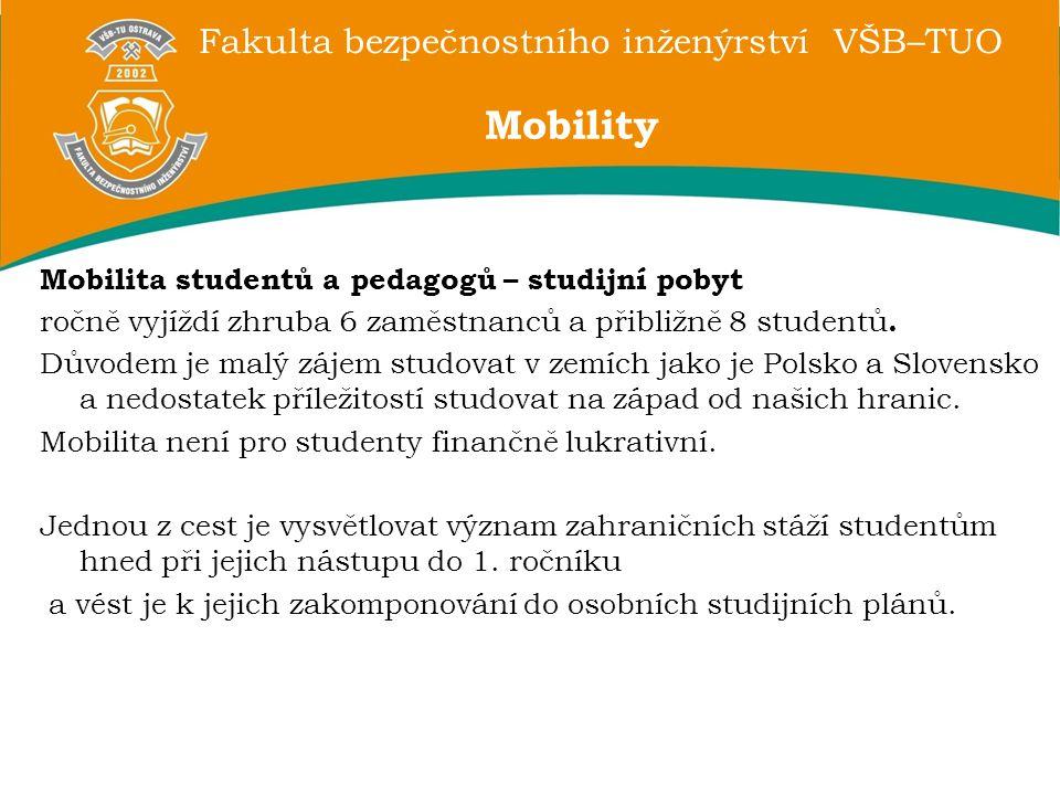 Fakulta bezpečnostního inženýrství VŠB–TUO Mobilita studentů a pedagogů – studijní pobyt ročně vyjíždí zhruba 6 zaměstnanců a přibližně 8 studentů. Dů