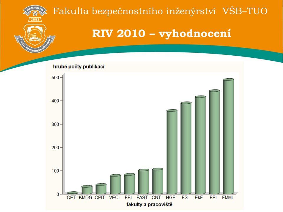 Fakulta bezpečnostního inženýrství VŠB–TUO RIV 2010 – vyhodnocení