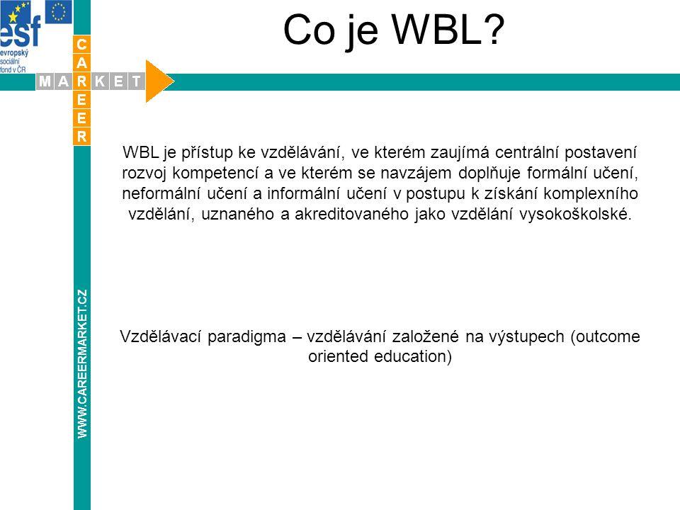 Co je WBL.