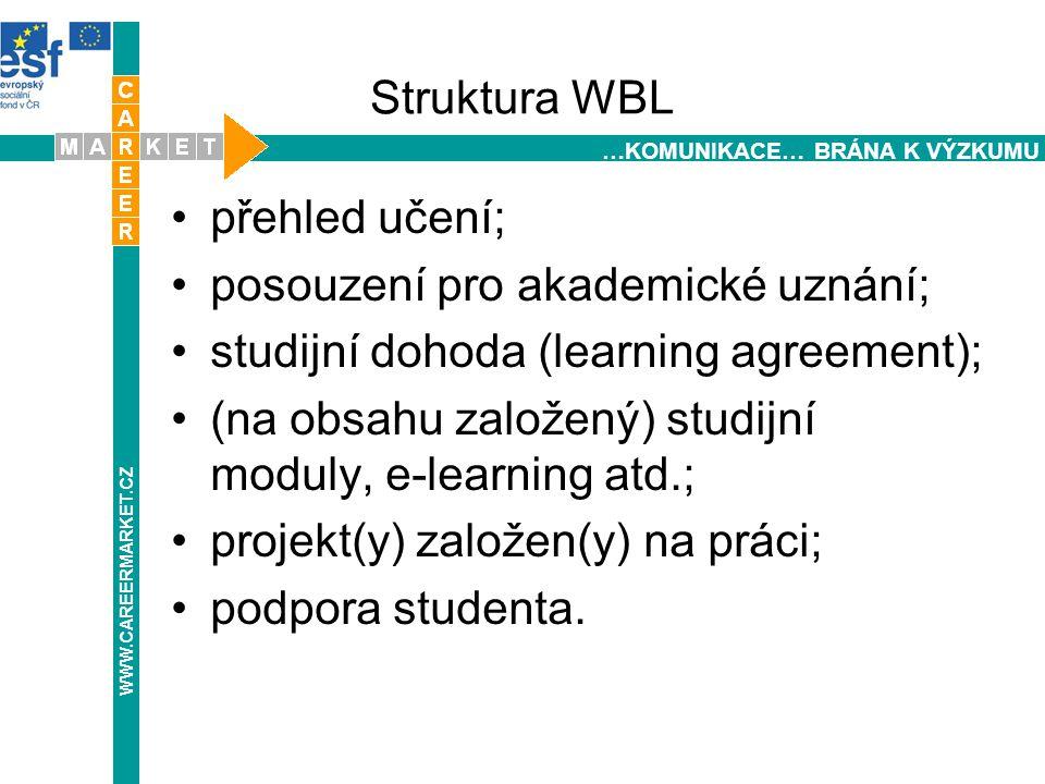 Struktura WBL přehled učení; posouzení pro akademické uznání; studijní dohoda (learning agreement); (na obsahu založený) studijní moduly, e-learning atd.; projekt(y) založen(y) na práci; podpora studenta.