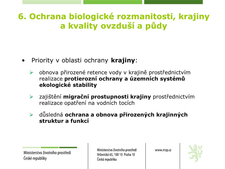 6. Ochrana biologické rozmanitosti, krajiny a kvality ovzduší a půdy Priority v oblasti ochrany krajiny:  obnova přirozené retence vody v krajině pro