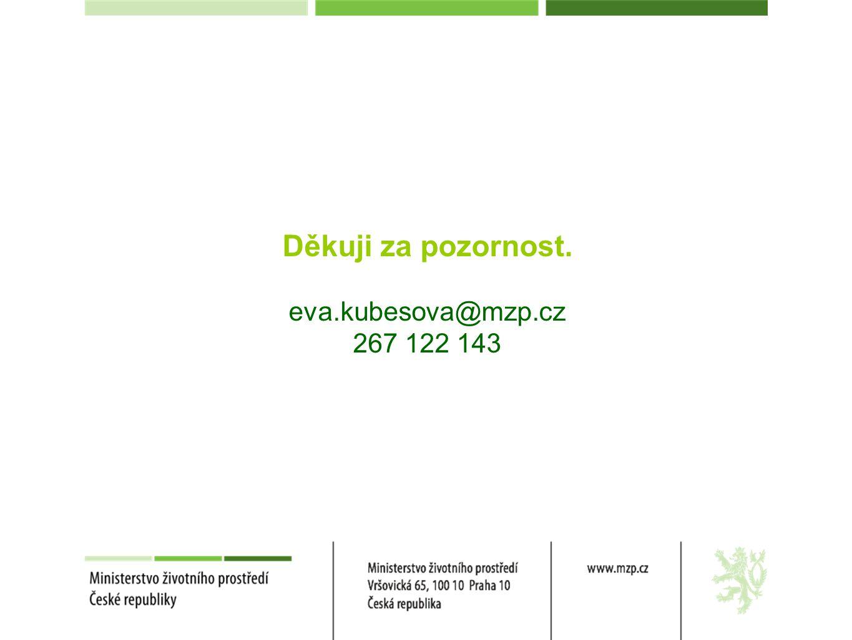 Děkuji za pozornost. eva.kubesova@mzp.cz 267 122 143