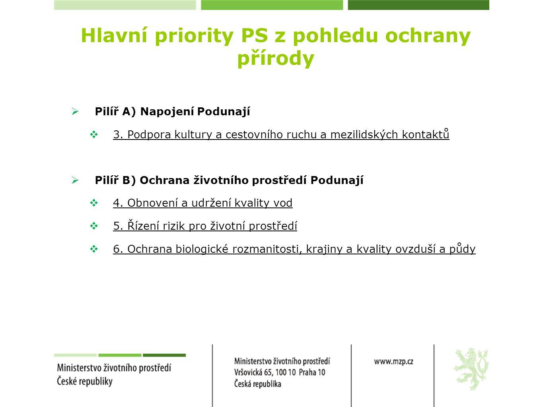 Hlavní priority PS z pohledu ochrany přírody  Pilíř A) Napojení Podunají  3.