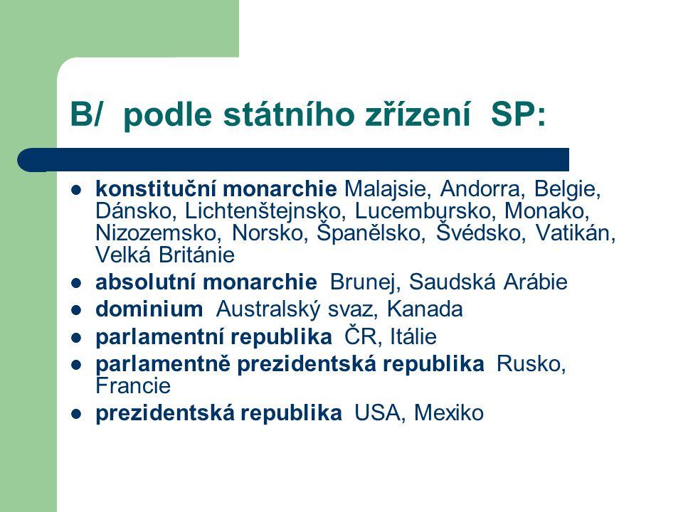 B/ podle státního zřízení SP: konstituční monarchie Malajsie, Andorra, Belgie, Dánsko, Lichtenštejnsko, Lucembursko, Monako, Nizozemsko, Norsko, Španě