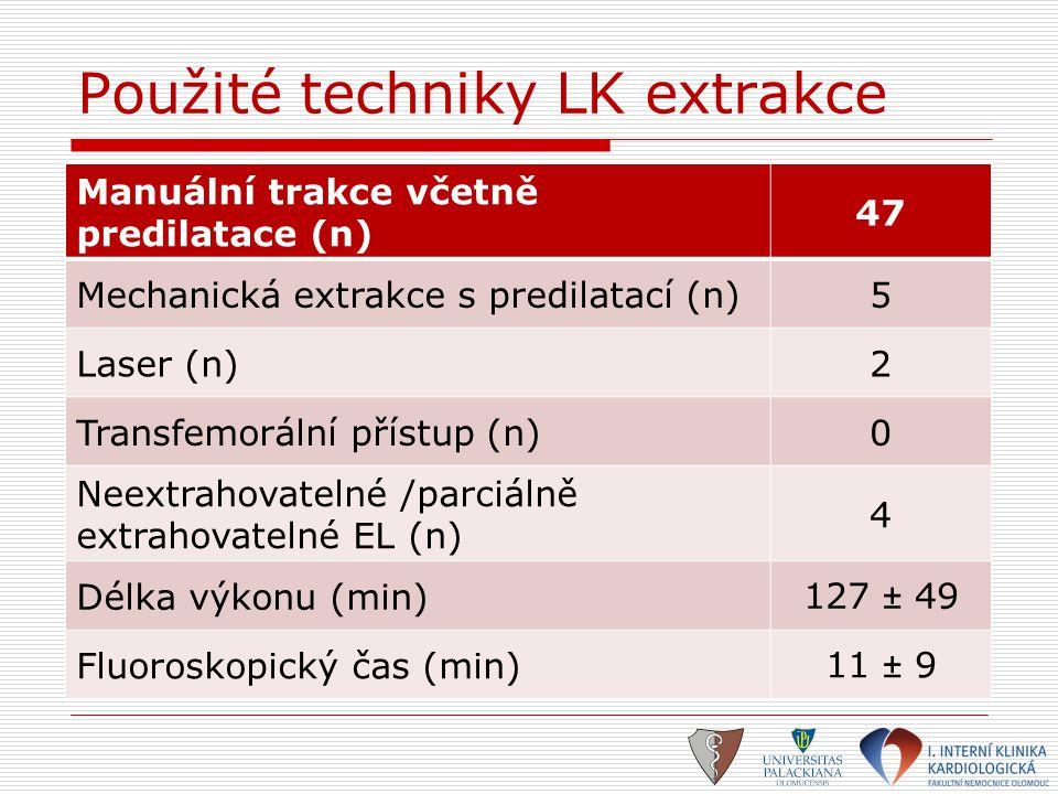 Použité techniky LK extrakce Manuální trakce včetně predilatace (n) 47 Mechanická extrakce s predilatací (n)5 Laser (n)2 Transfemorální přístup (n)0 N