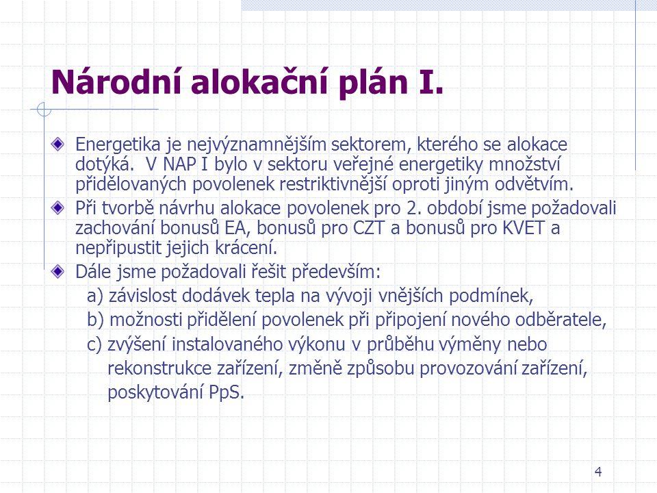 4 Národní alokační plán I. Energetika je nejvýznamnějším sektorem, kterého se alokace dotýká.