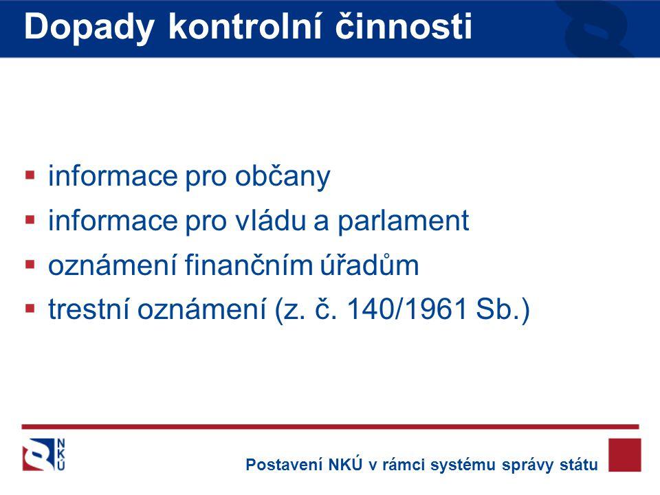  informace pro občany  informace pro vládu a parlament  oznámení finančním úřadům  trestní oznámení (z.