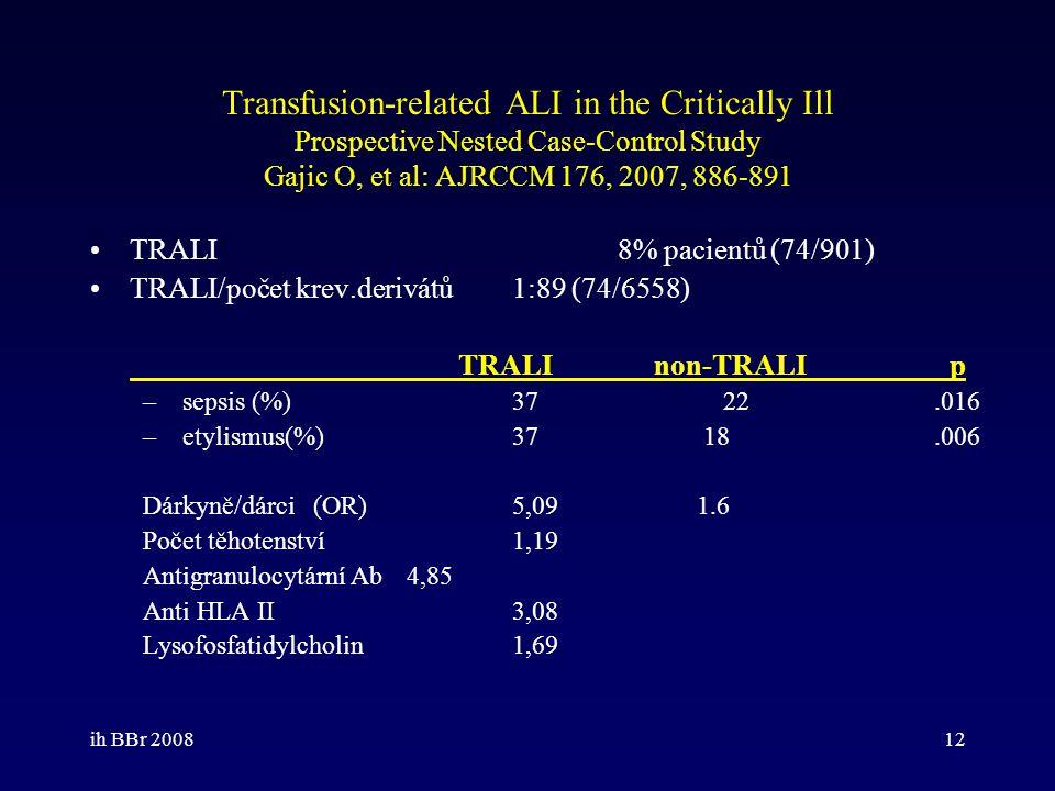 ih BBr 200812 Transfusion-related ALI in the Critically Ill Prospective Nested Case-Control Study Gajic O, et al: AJRCCM 176, 2007, 886-891 TRALI 8% p