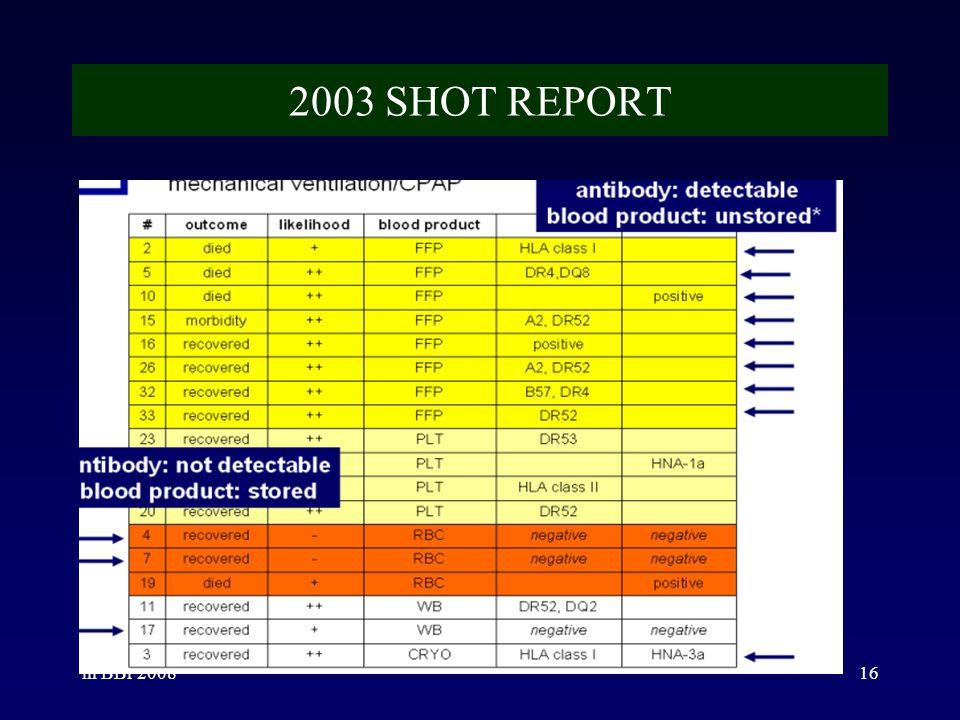 ih BBr 200816 2003 SHOT REPORT