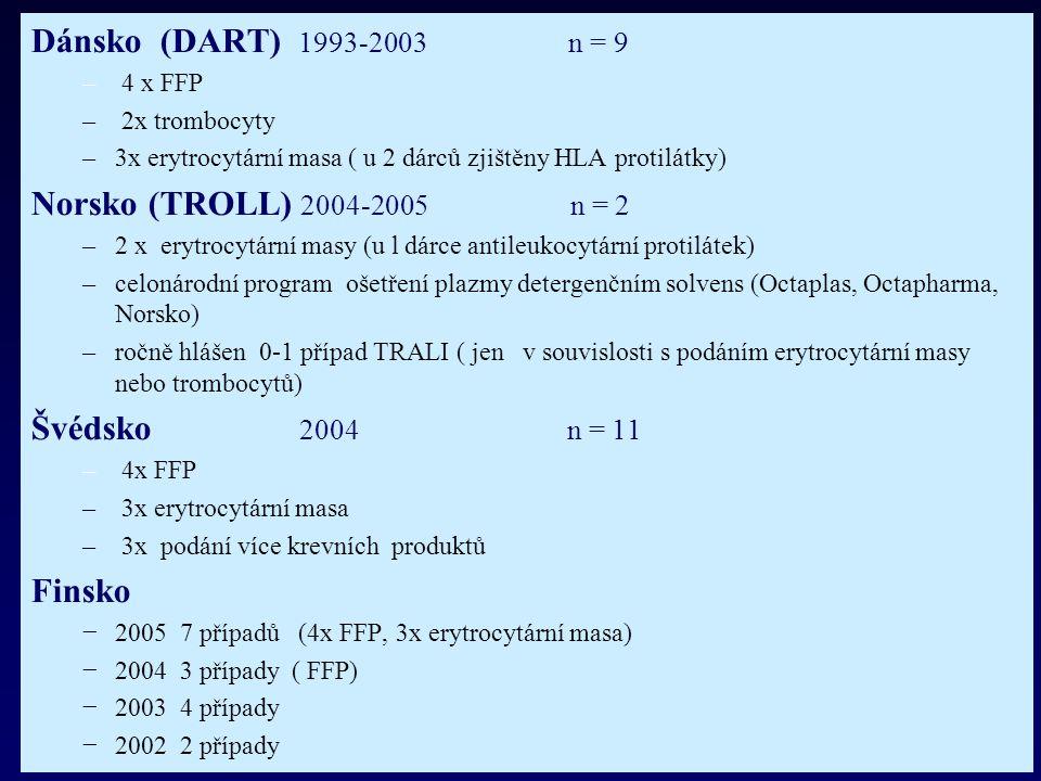 ih BBr 200817 Dánsko (DART) 1993-2003 n = 9 – 4 x FFP – 2x trombocyty –3x erytrocytární masa ( u 2 dárců zjištěny HLA protilátky) Norsko (TROLL) 2004-