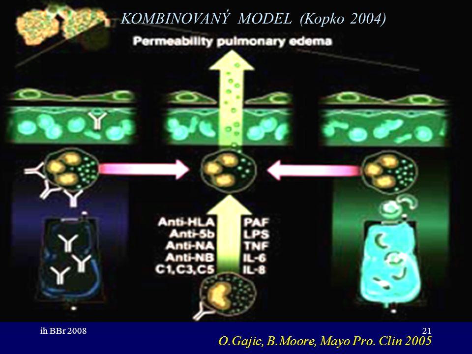 ih BBr 200821 O.Gajic, B.Moore, Mayo Pro. Clin 2005 KOMBINOVANÝ MODEL (Kopko 2004)