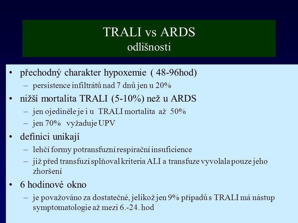 ih BBr 200826 TRALI vs ARDS odlišnosti přechodný charakter hypoxemie ( 48-96hod) –persistence infiltrátů nad 7 dnů jen u 20% nižší mortalita TRALI (5-