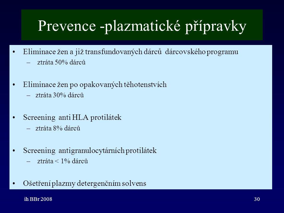 ih BBr 200830 Prevence -plazmatické přípravky Eliminace žen a již transfundovaných dárců dárcovského programu – ztráta 50% dárců Eliminace žen po opak