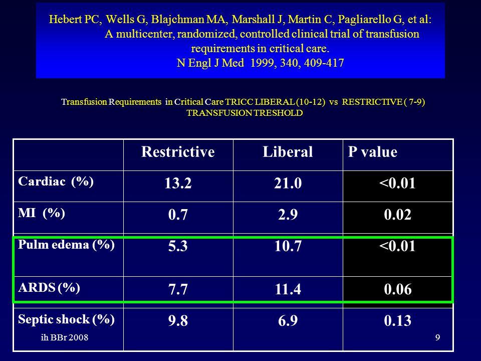 ih BBr 20089 Hebert PC, Wells G, Blajchman MA, Marshall J, Martin C, Pagliarello G, et al: A multicenter, randomized, controlled clinical trial of tra