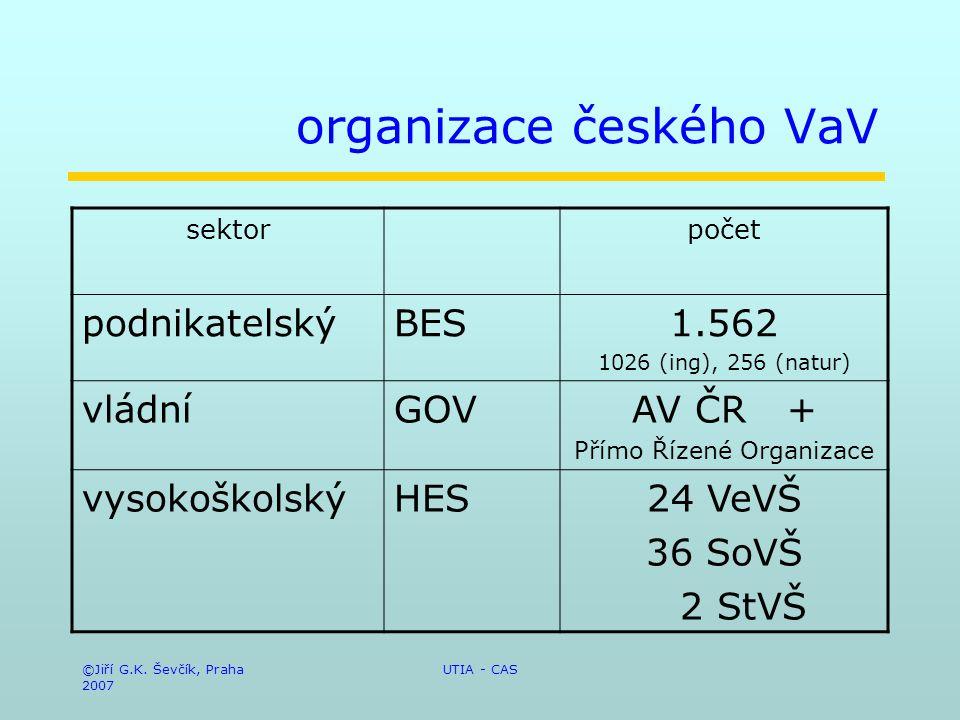 ©Jiří G.K. Ševčík, Praha 2007 UTIA - CAS organizace českého VaV sektorpočet podnikatelskýBES1.562 1026 (ing), 256 (natur) vládníGOVAV ČR + Přímo Řízen
