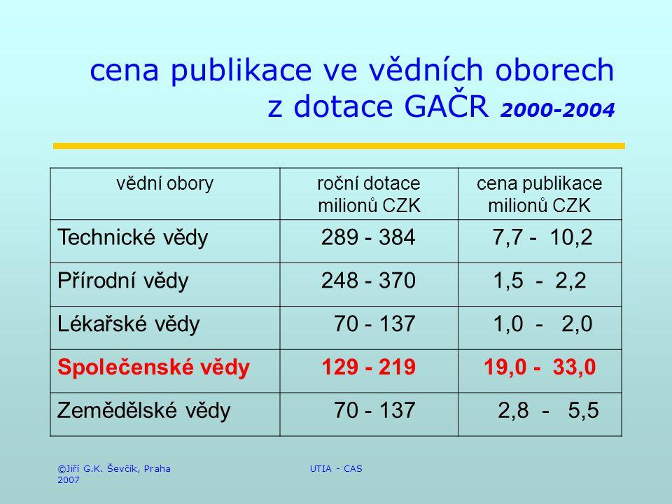 ©Jiří G.K. Ševčík, Praha 2007 UTIA - CAS cena publikace ve vědních oborech z dotace GAČR 2000-2004 vědní oboryroční dotace milionů CZK cena publikace