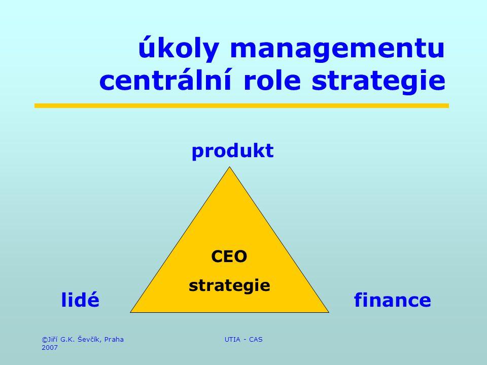 ©Jiří G.K. Ševčík, Praha 2007 UTIA - CAS úkoly managementu centrální role strategie produkt lidé finance CEO strategie