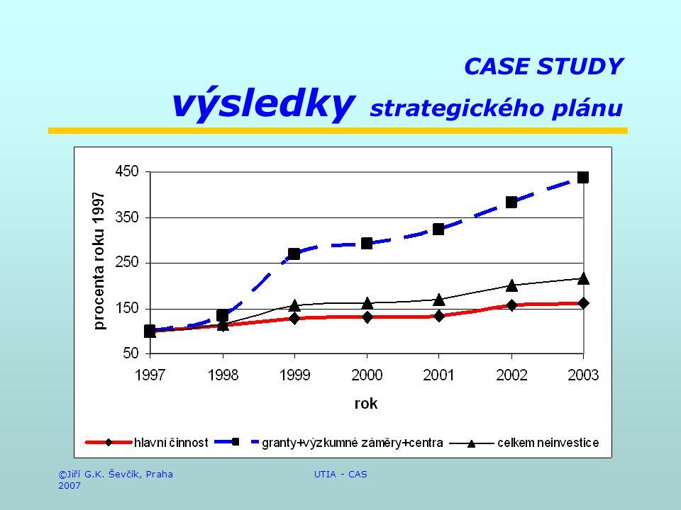 ©Jiří G.K. Ševčík, Praha 2007 UTIA - CAS CASE STUDY výsledky strategického plánu