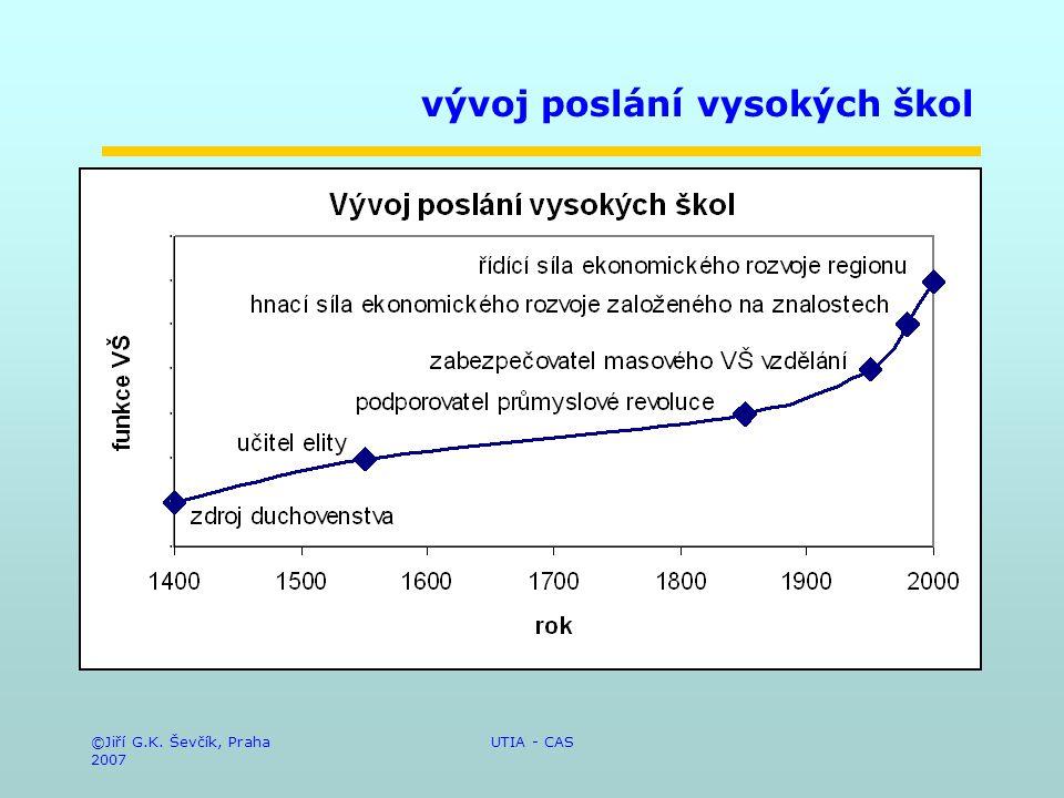 ©Jiří G.K. Ševčík, Praha 2007 UTIA - CAS vývoj poslání vysokých škol