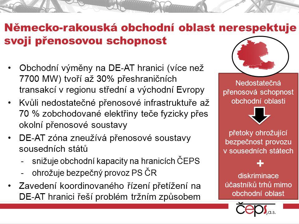 Potvrzení negativního dopadu neplánovaných toků: EWIS (4/2010) + Studie ČEPS o důsledcích neplánovaných toků (11/2010) Nový mechanismus pro přeshraniční redispečink (2010) Studie PPS regionu V4 (3/2012 & 1/2013) Studie ke kruhovým tokům zadaná Evropskou komisí a zpracovaná norskými konzultanty Thema (9/2013) Pilotní projekt včasné implementace ustanovení kodexu CACM k nabídkovým zónám Stálá bilaterální česko-německá pracovní skupina k neplánovaným tokům na ministerské úrovni (od 2012) ČR hlasovala proti (12/2014) přijetí pokynů (tzv.