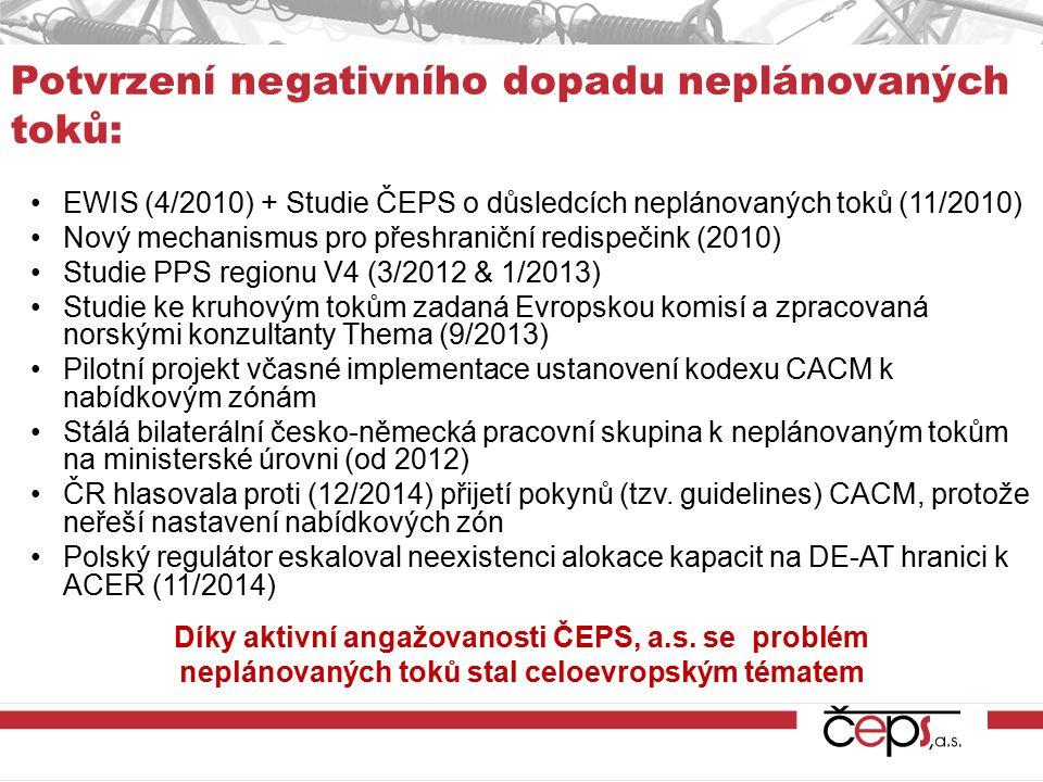 Potvrzení negativního dopadu neplánovaných toků: EWIS (4/2010) + Studie ČEPS o důsledcích neplánovaných toků (11/2010) Nový mechanismus pro přeshranič