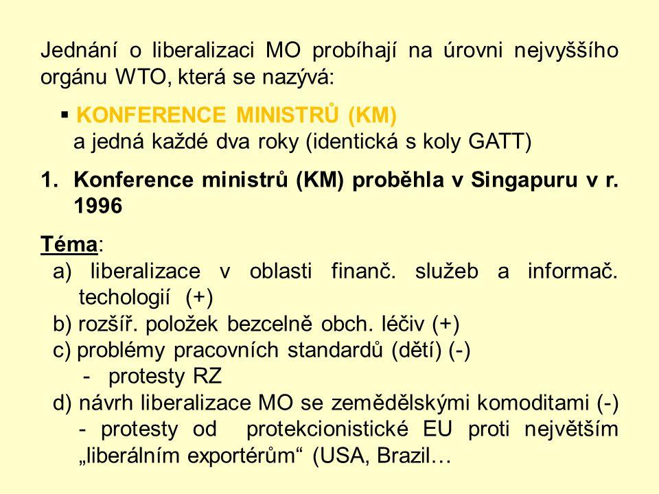 Jednání o liberalizaci MO probíhají na úrovni nejvyššího orgánu WTO, která se nazývá:  KONFERENCE MINISTRŮ (KM) a jedná každé dva roky (identická s koly GATT) 1.Konference ministrů (KM) proběhla v Singapuru v r.