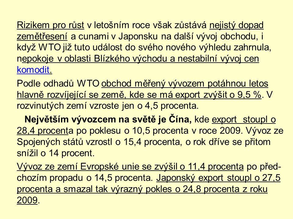 WTO: Celosvětový vývoz v roce 2010 stoupl o rekordních 14 % Celosvětový vývoz stoupl o 14,5 procenta, což byl nejvyšší růst od roku 1950, kdy se tento