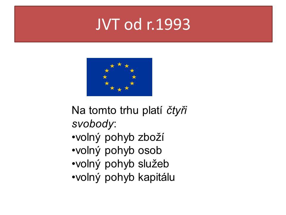 4.4.2 Formy smluvně politických nástrojů mezi EU a ostatními regiony Lze hovořit o pyramidové soustavě preferencí, jejíž opačnou stranou je diferencov