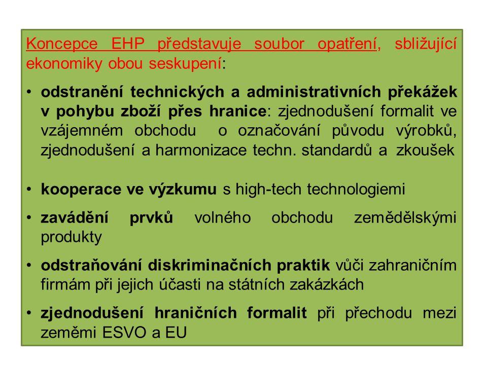 Jednotný vnitřní trh (JVT) Evropský hosp-ářský prostor (EHP) * budován na principu celní unie – zrušení cel mezi členskými státy a aplikace společného