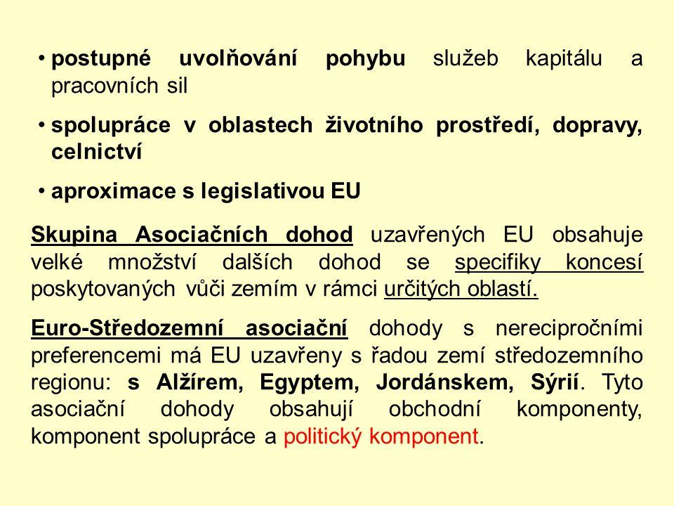 b): dále s Andorrou a San Marinem ( hodné zřetele !) Dohody směřující k docílení obchodně politického režimu volného trhu má EU s řadou zemí či region