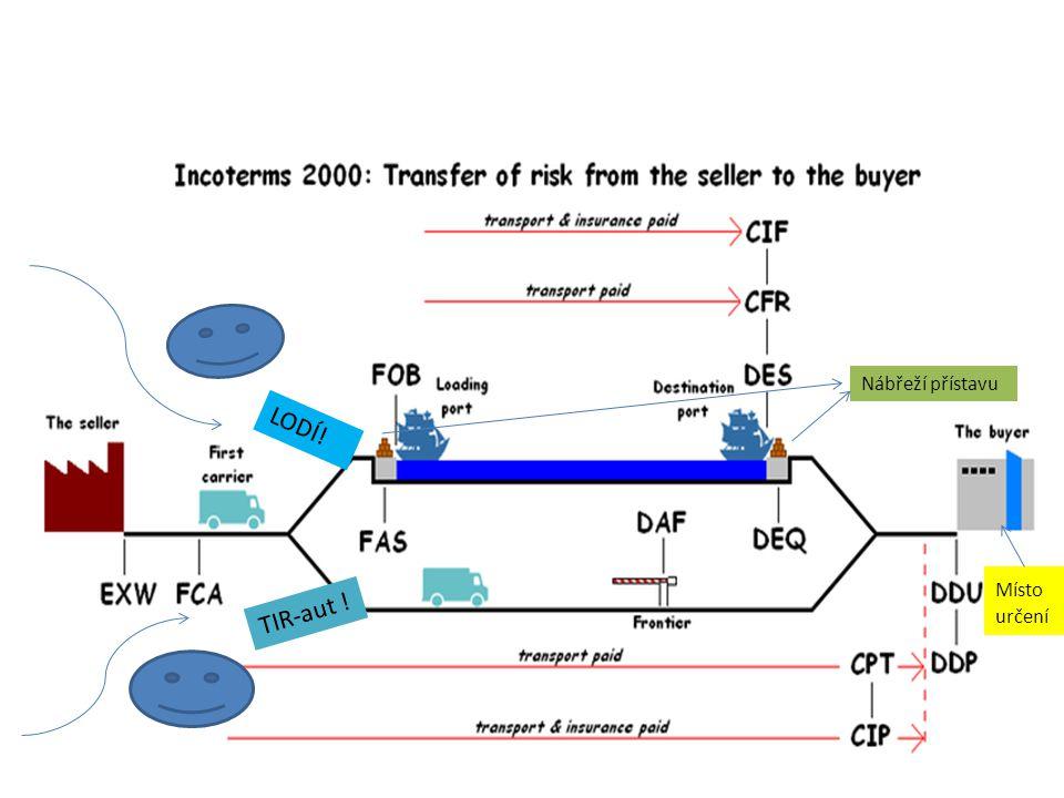 I přes redukci doložek INCOTERMS v roce 2010 – viz text dříve, se INCOTERMS 2000 dále hojně používají Doložky INCOTERMS (1990) a 2000 a 2010 Incoterms