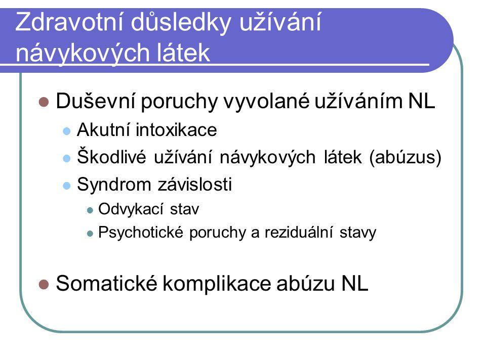 Zdravotní důsledky užívání návykových látek Duševní poruchy vyvolané užíváním NL Akutní intoxikace Škodlivé užívání návykových látek (abúzus) Syndrom